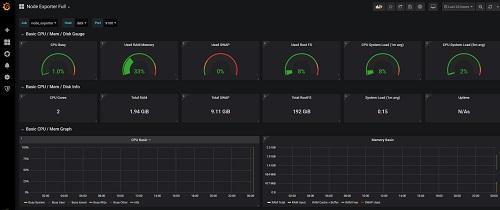 Мониторинг сервисов: Prometheus, Grafana и Node Exporter