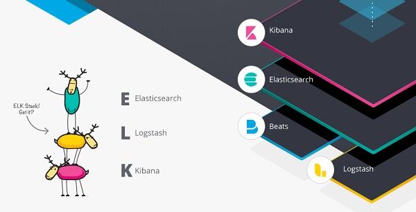 Установка и настройка стека ELK на Debian 10